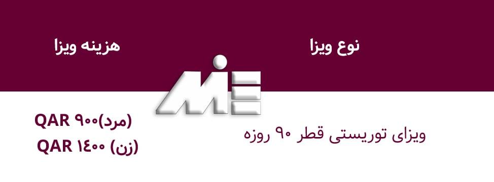جدول هزینه تمدید ویزای توریستی قطر