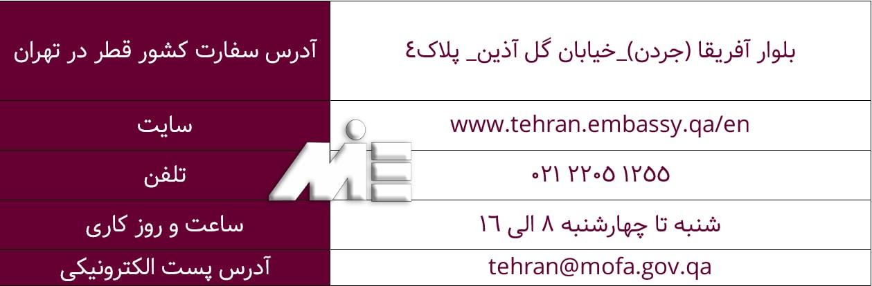 جدول آدرس سفارت قطر - وبسایت سفارت قطر - شماره تماس سفارت قطر در تهران