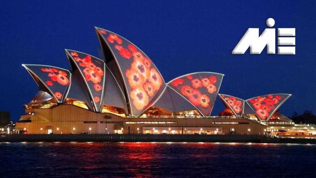 مهاجرت به استرالیا - اقامت استرالیا - ویزای استرالیا - پاسپورت استرالیا - استرالیا کجاست؟