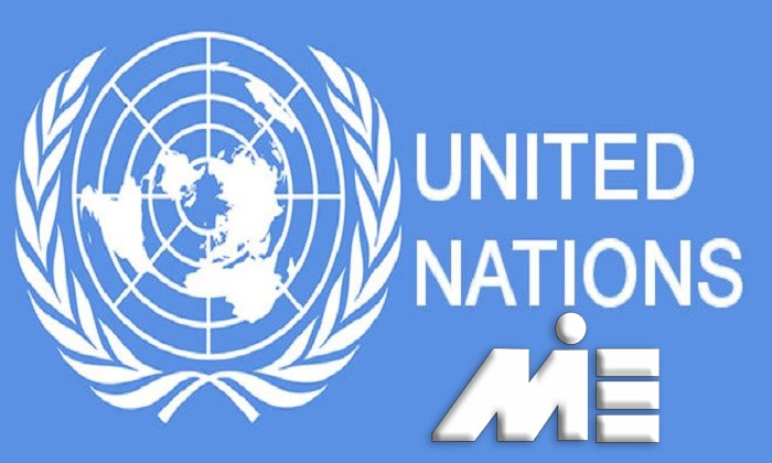 سازمان ملل متحد - کنوانسیون ژنو - مهاجرت به کشورهای خارجی - پناهندگی به خارج از کشور