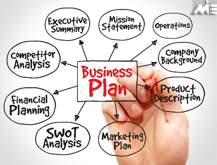 بیزینس پلن و طرح کسب و کار برای سرمایه گذاری در خارج از کشور