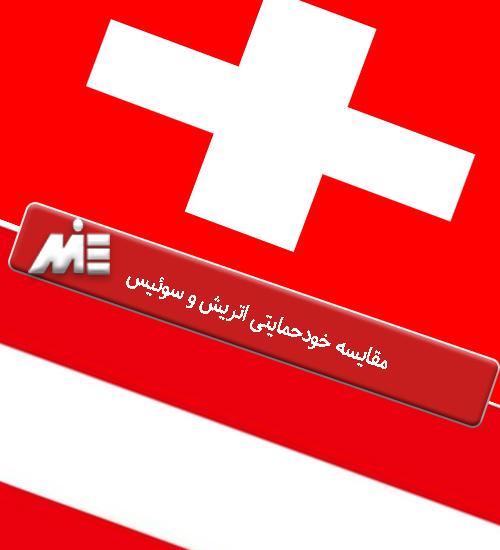 مقایسه خودحمایتی اتریش و سوئیس