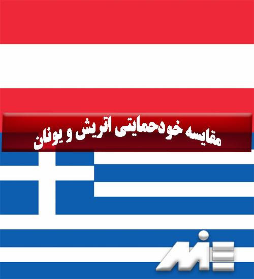 مقایسه خودحمایتی اتریش و یونان