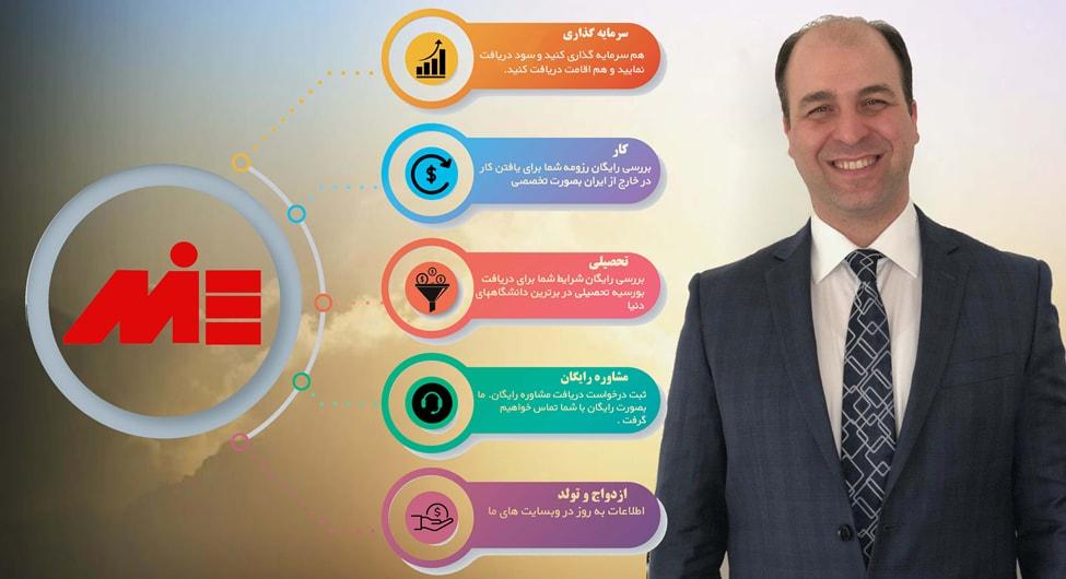 ویزای کویت برای ایرانیان