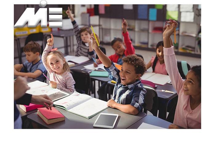 تحصیل در لاتویا در مدارس